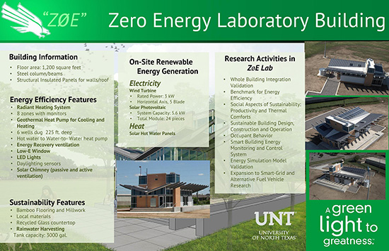 UNT Zero Energy Lab - DFW Solar Tour Zero Energy Home Design Zone A on passive cooling home design, architecture home design, lighting home design, habitat for humanity home design, energy efficient design, design home design, green home design, netzero home design, ecological home design, self-sustaining home design, zero waste design, northwest home design, leadership in energy and environmental design, hardened home design, sustainable home design, passive solar building design, 2d home design, innovative home design, construction home design, classic home design,